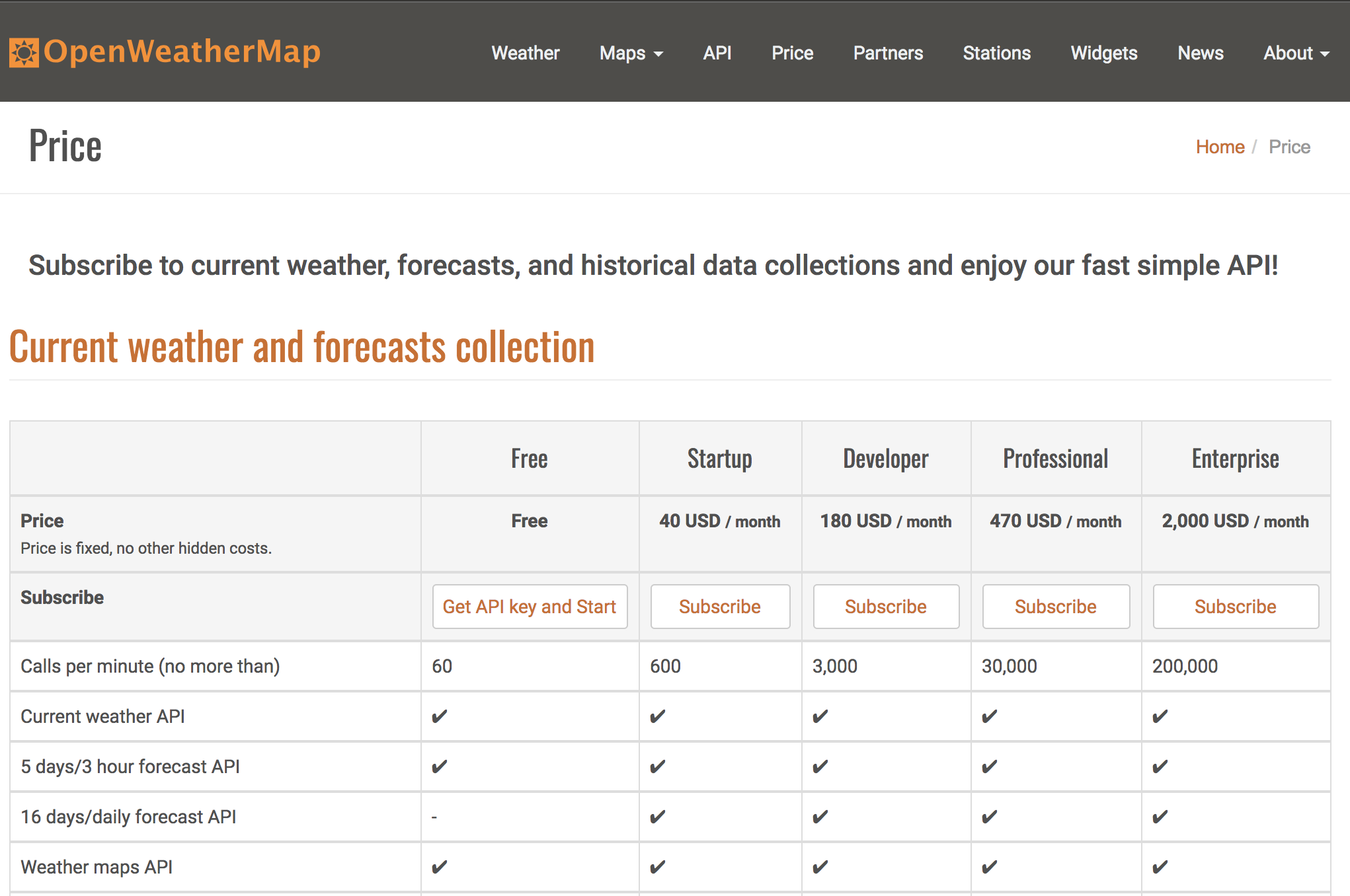 OpenWeatherMap API plan overview